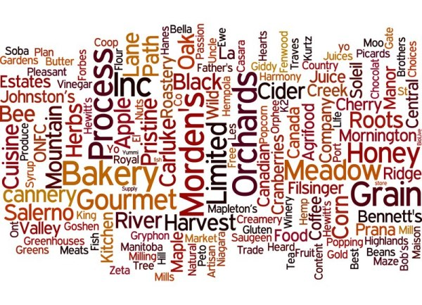 Thanks to our amazing sourcing team, we now have a database with over 400 local farmers, producers, mills, canneries, small businesses, and other sources of local food that we can sell in our store – and thanks to their research the list keeps growing Below are some of the names of the local businesses we hope to sell through The Mustard Seed Cooperative Grocery.